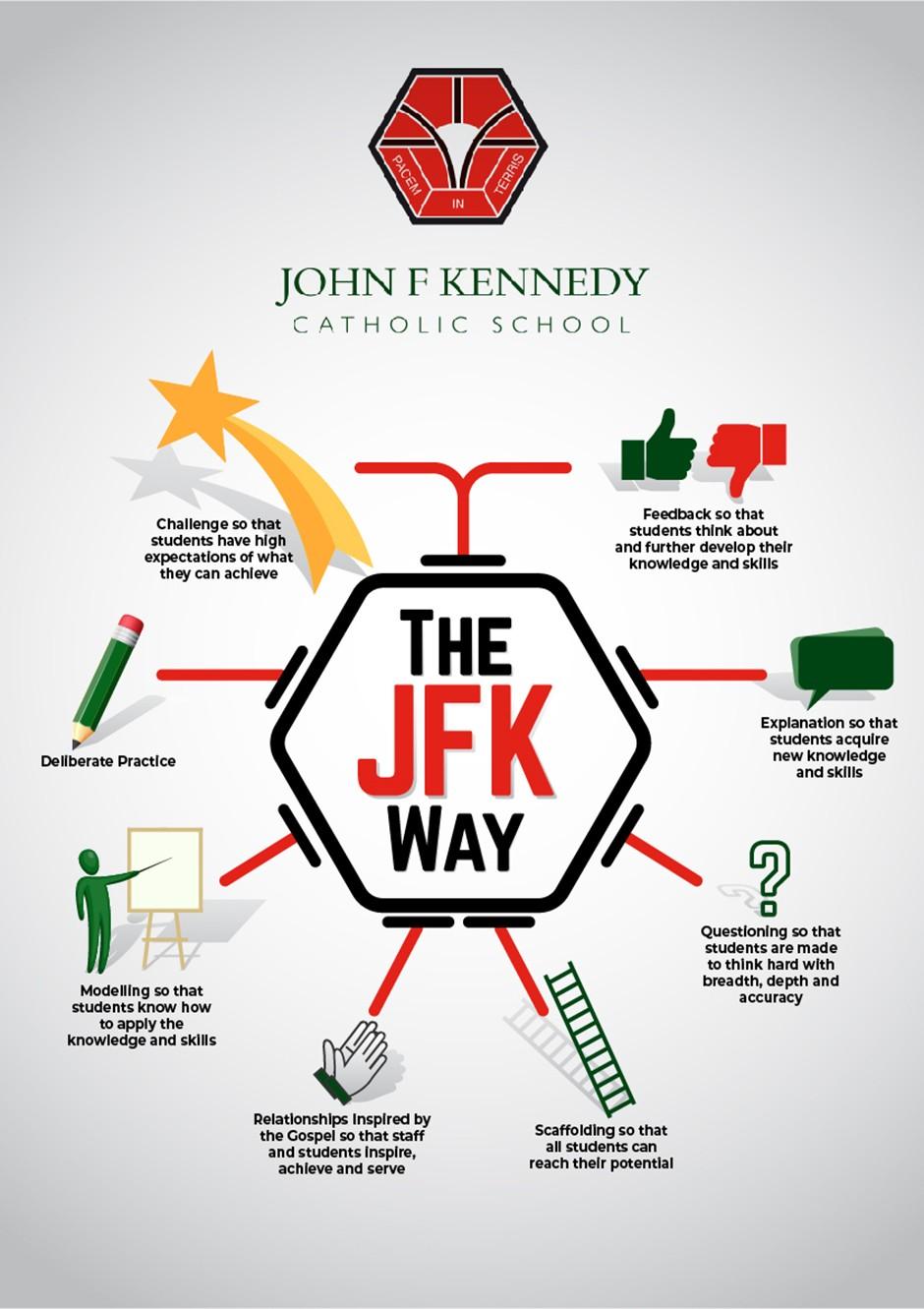 John F Kennedy Catholic School - Poster Design