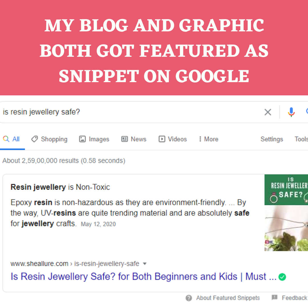 Google Featured my Blog and this is Highly competitive Keyword