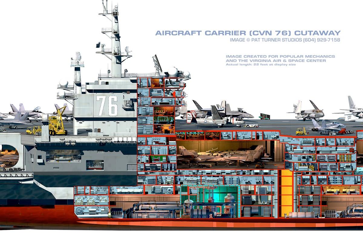 Aircraft Carrier Cutaway